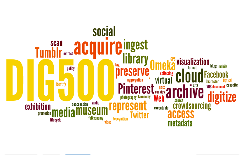 Dig500 Wordle Tag Cloud Warm
